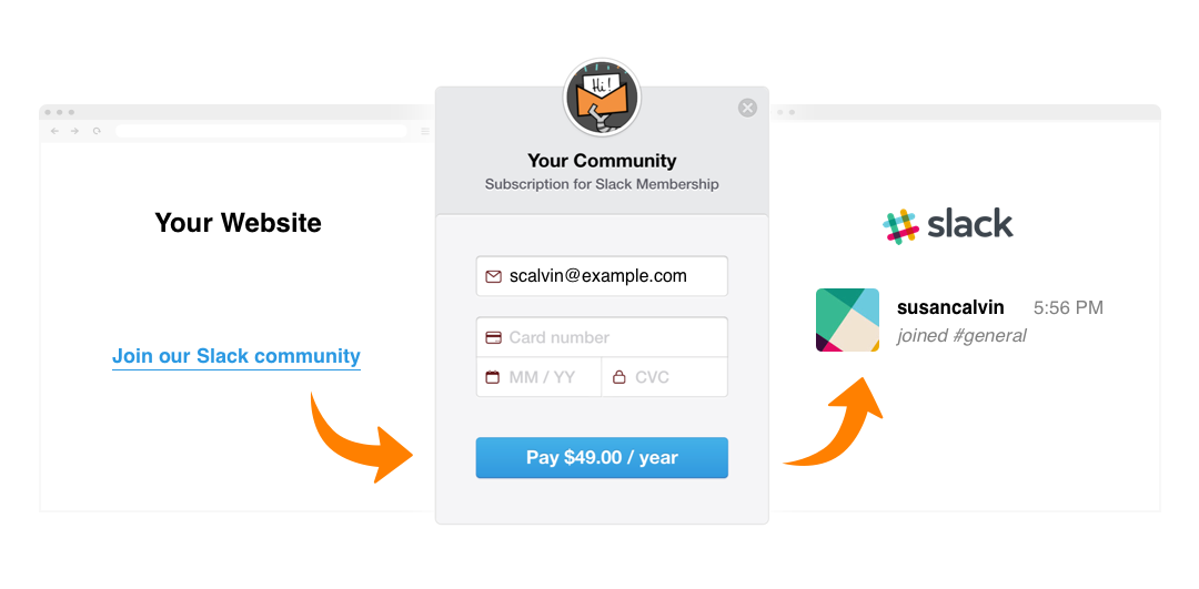 InviteRobot paid sign ups widget for Slack